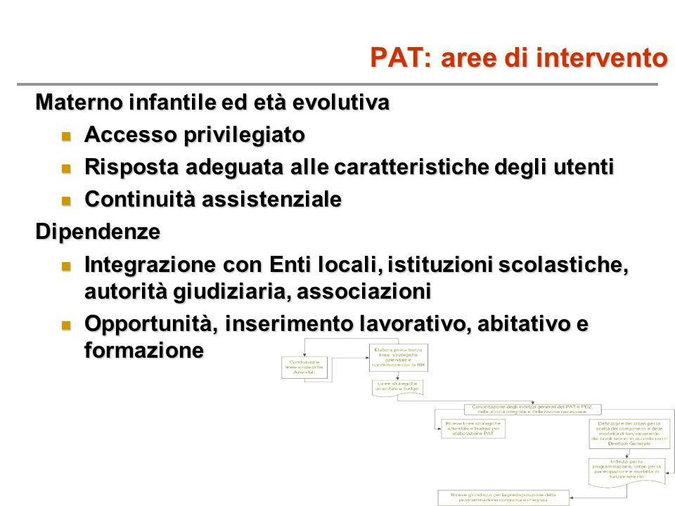 PAT: aree di intervento