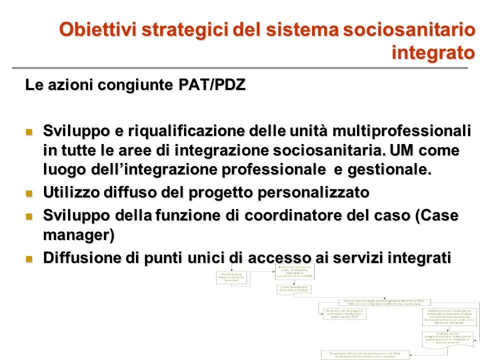 Obiettivi strategici del sistema sociosanitario integrato
