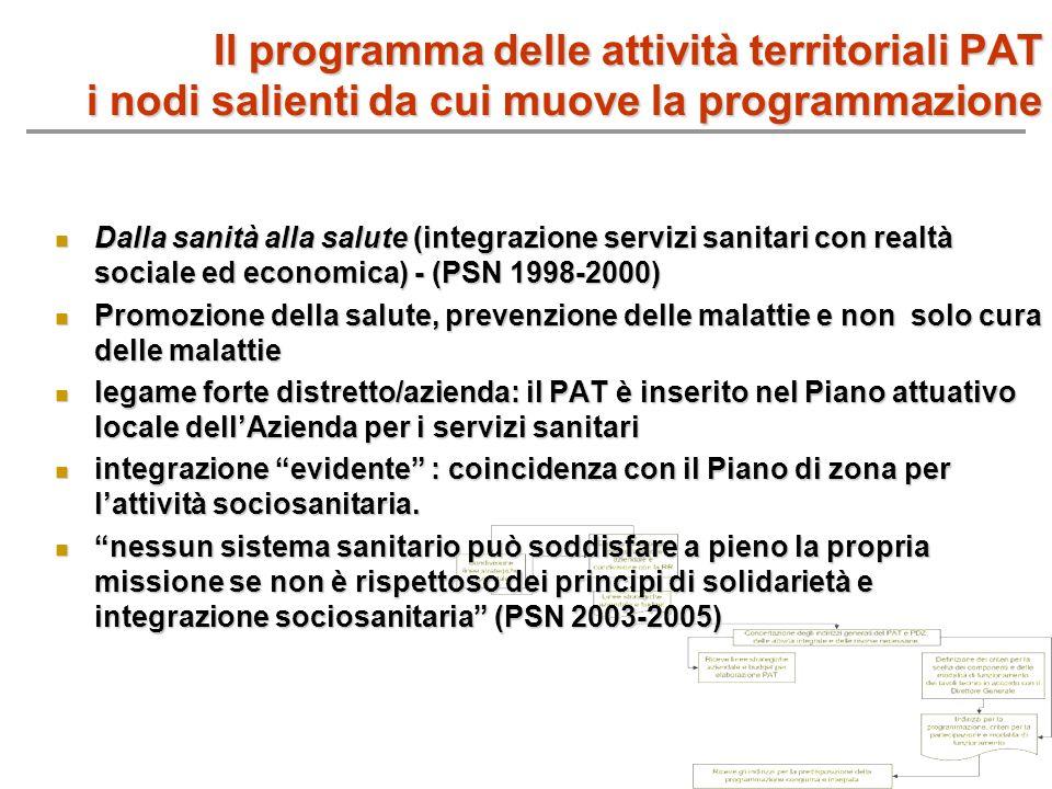 Il programma delle attività territoriali PAT i nodi salienti da cui muove la programmazione
