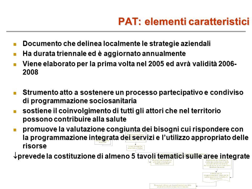 PAT: elementi caratteristici