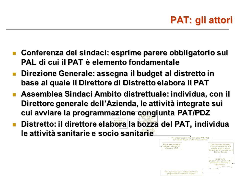 PAT: gli attori Conferenza dei sindaci: esprime parere obbligatorio sul PAL di cui il PAT è elemento fondamentale.