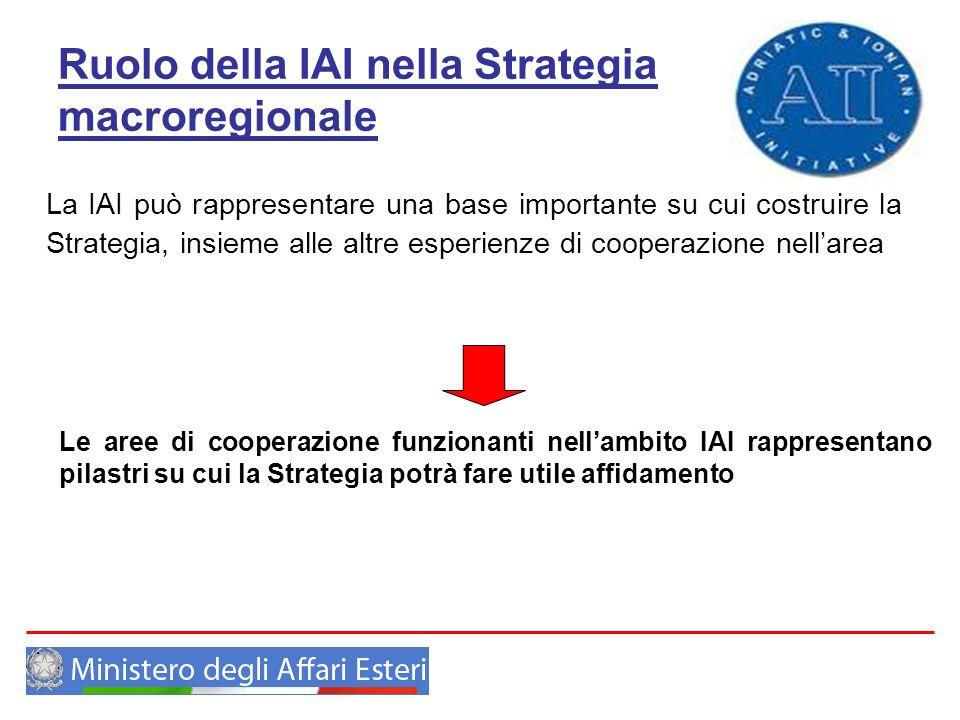Ruolo della IAI nella Strategia macroregionale