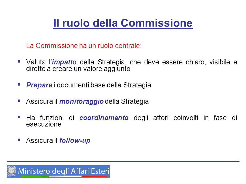 Il ruolo della Commissione
