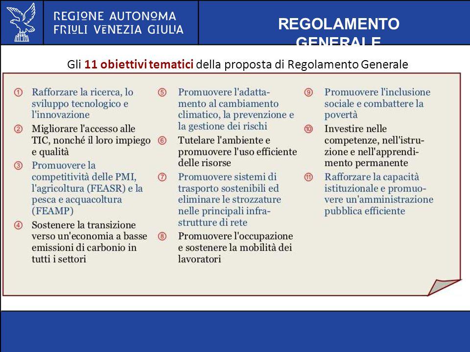 Gli 11 obiettivi tematici della proposta di Regolamento Generale