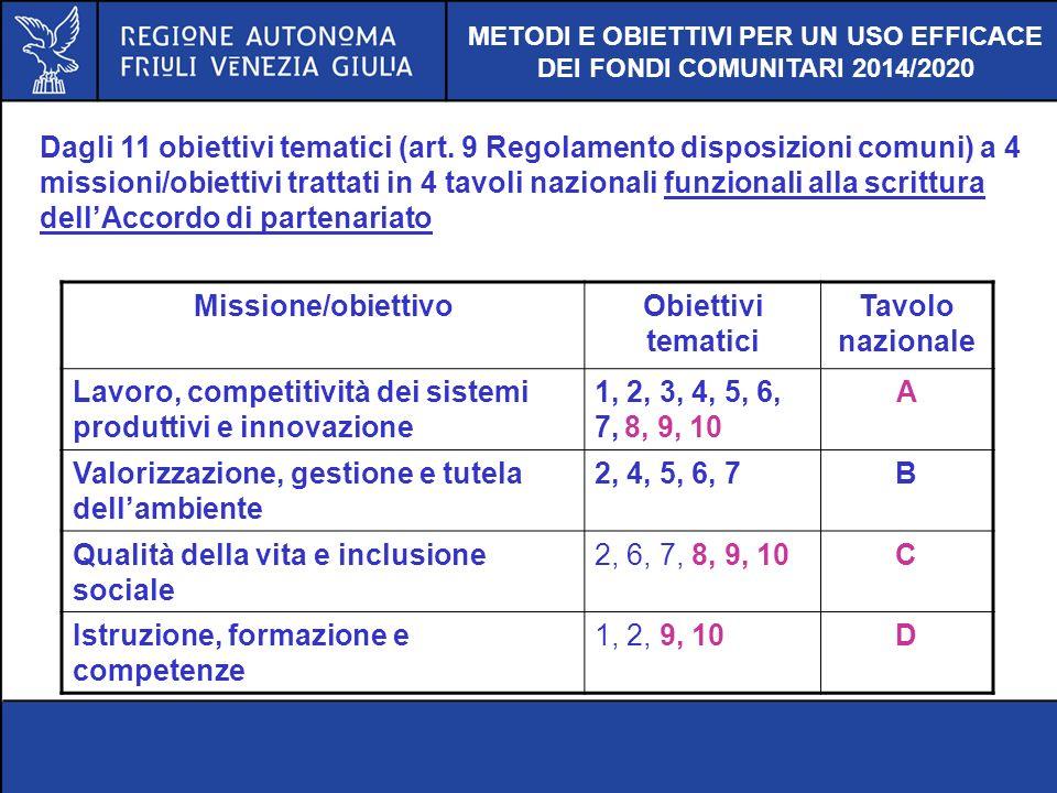 METODI E OBIETTIVI PER UN USO EFFICACE DEI FONDI COMUNITARI 2014/2020