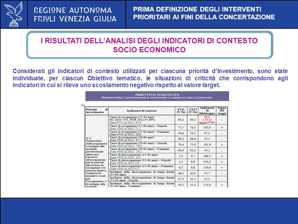 I RISULTATI DELL'ANALISI DEGLI INDICATORI DI CONTESTO SOCIO ECONOMICO