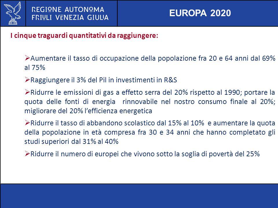 EUROPA 2020 I cinque traguardi quantitativi da raggiungere: