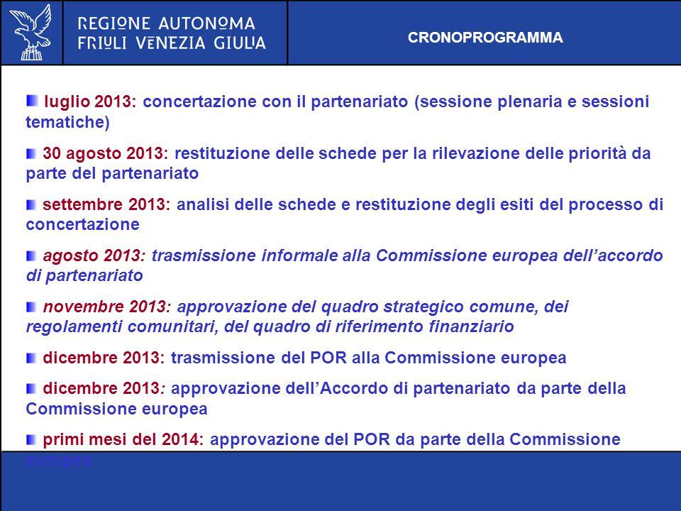 CRONOPROGRAMMA luglio 2013: concertazione con il partenariato (sessione plenaria e sessioni tematiche)