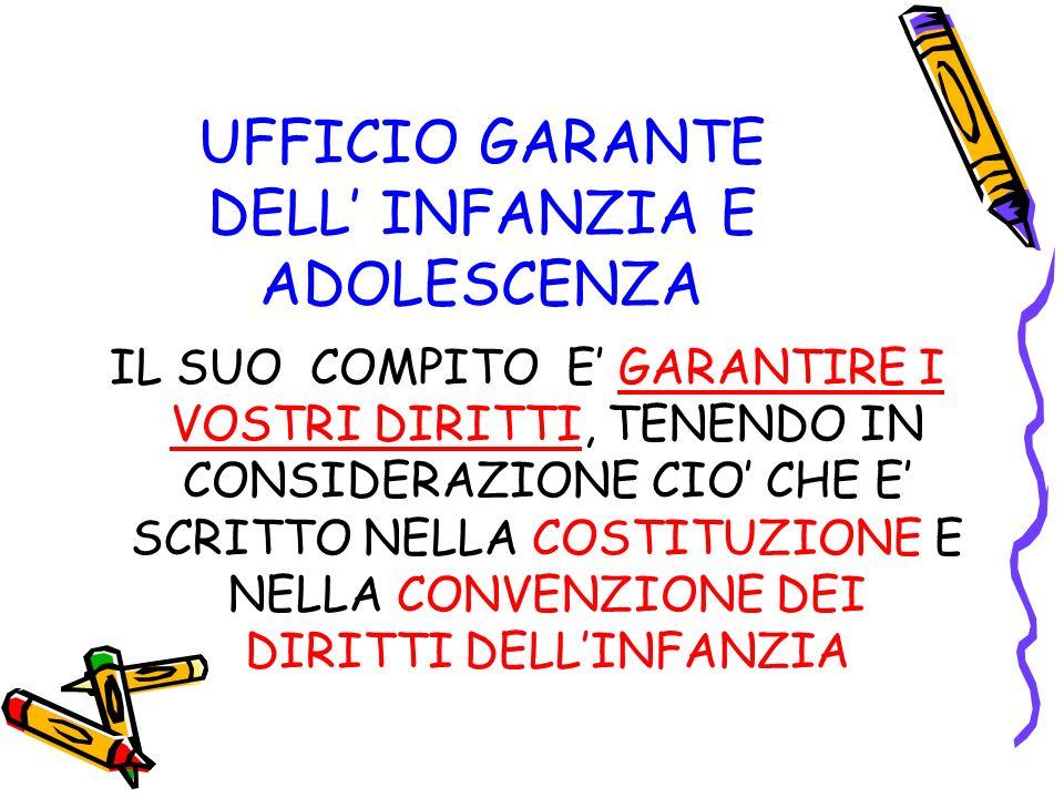 UFFICIO GARANTE DELL' INFANZIA E ADOLESCENZA
