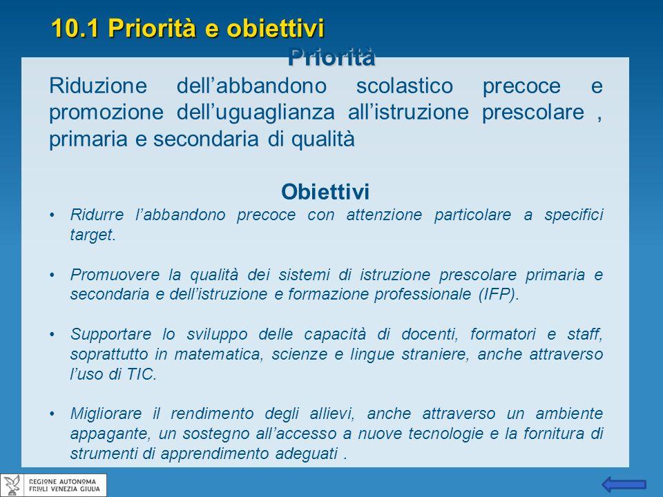 10.1 Priorità e obiettivi Priorità