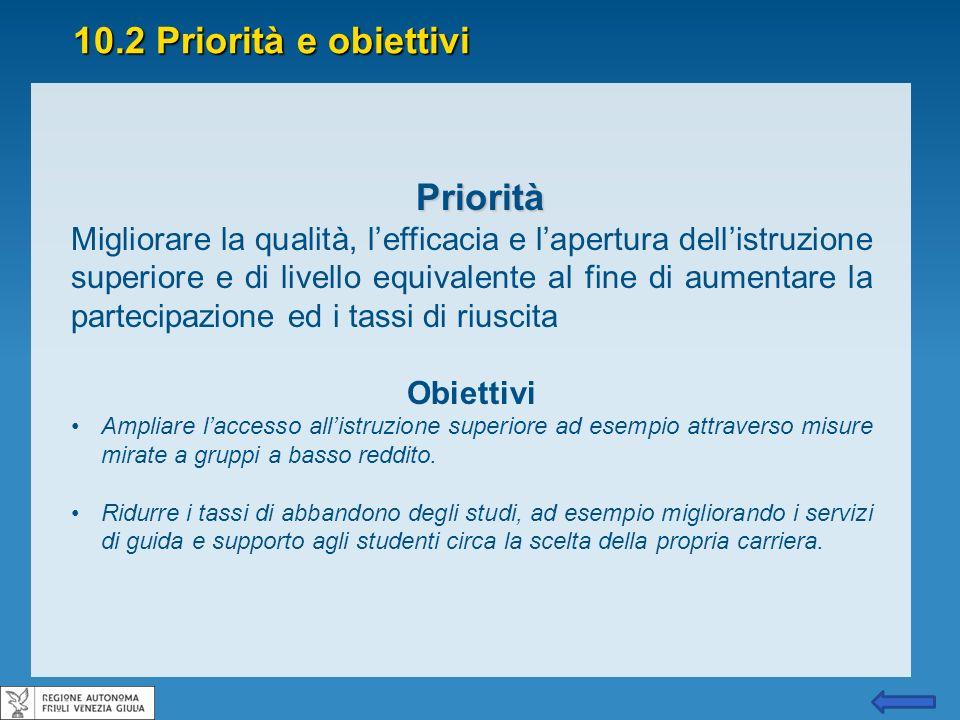 10.2 Priorità e obiettivi Priorità