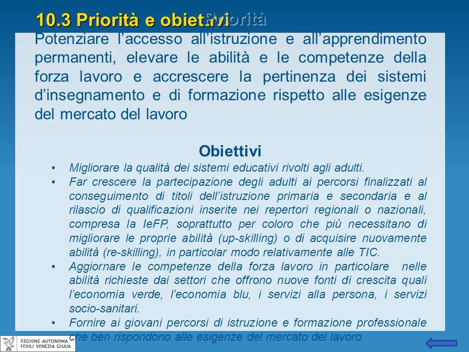 10.3 Priorità e obiettivi Priorità