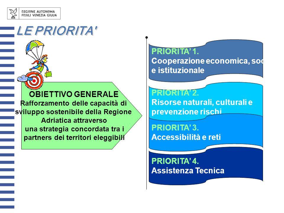 Cooperazione economica, sociale e istituzionale