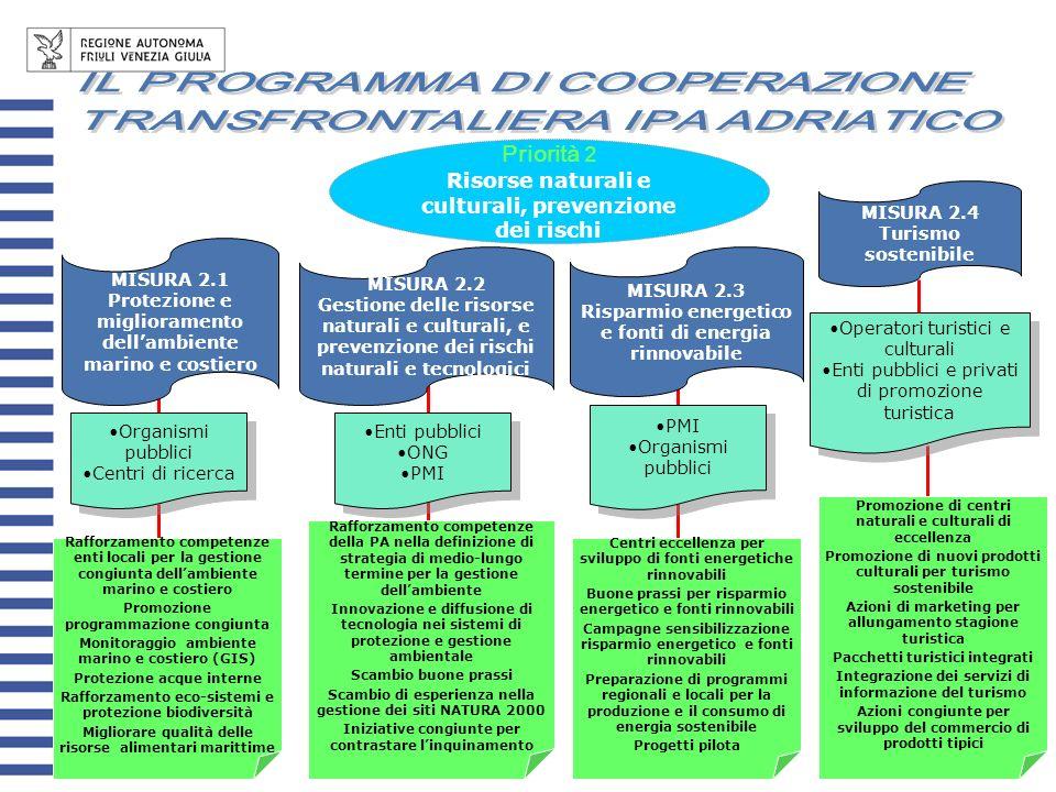 Priorità 2 IL PROGRAMMA DI COOPERAZIONE TRANSFRONTALIERA IPA ADRIATICO