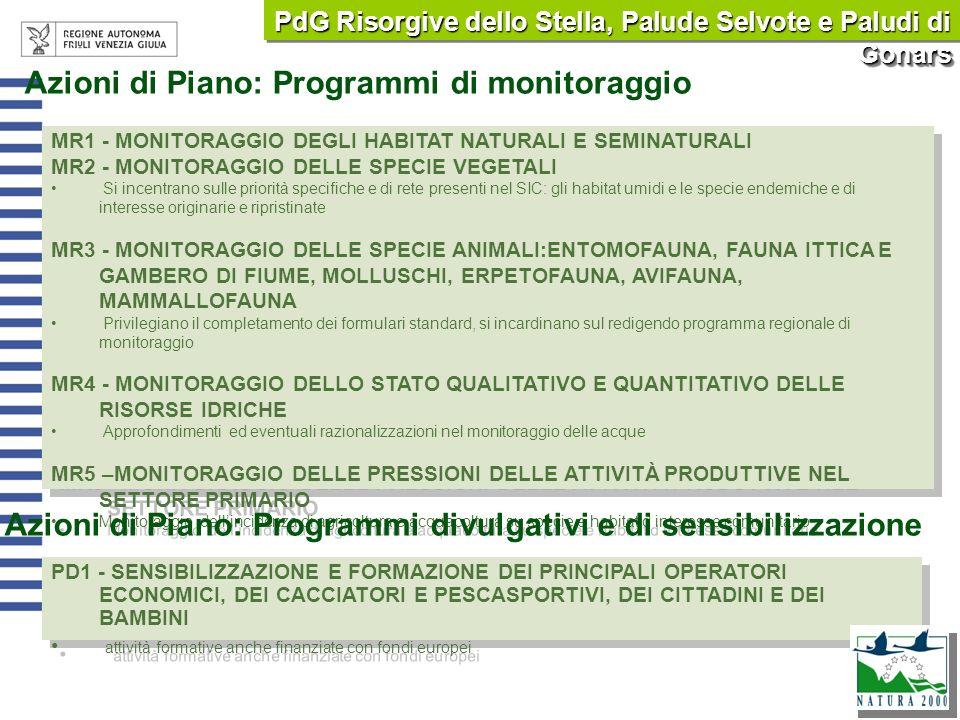 Azioni di Piano: Programmi di monitoraggio