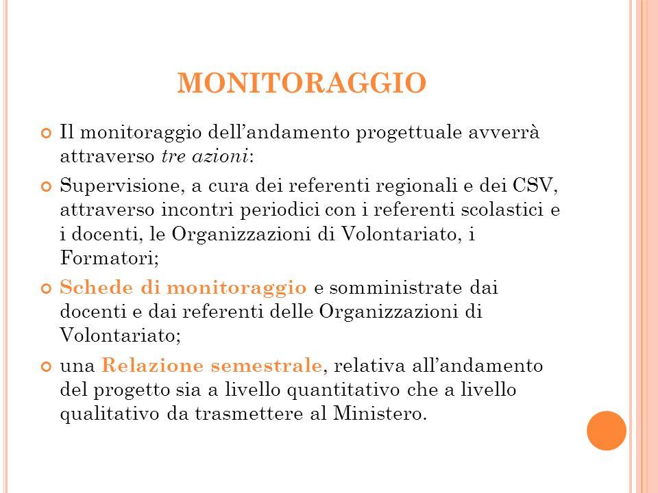 MONITORAGGIOIl monitoraggio dell'andamento progettuale avverrà attraverso tre azioni: