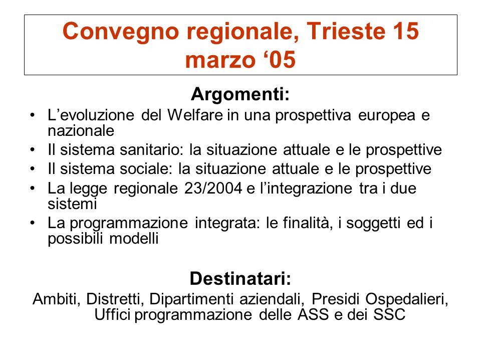 Convegno regionale, Trieste 15 marzo '05