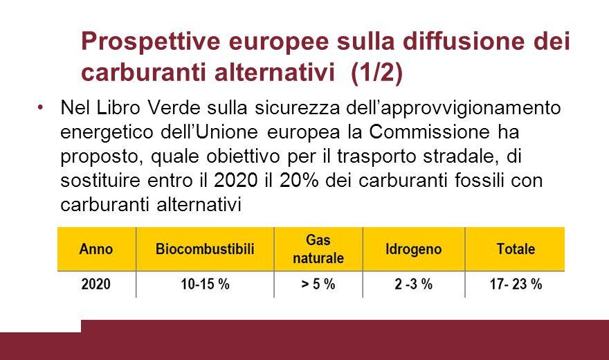 Prospettive europee sulla diffusione dei carburanti alternativi (1/2)