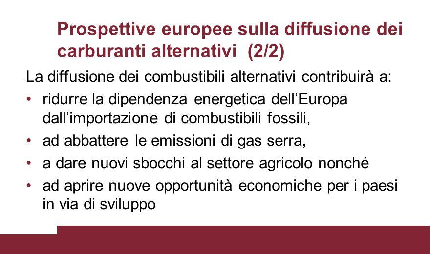 Prospettive europee sulla diffusione dei carburanti alternativi (2/2)