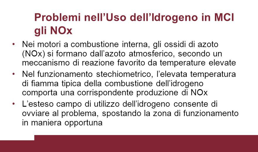 Problemi nell'Uso dell'Idrogeno in MCI gli NOx