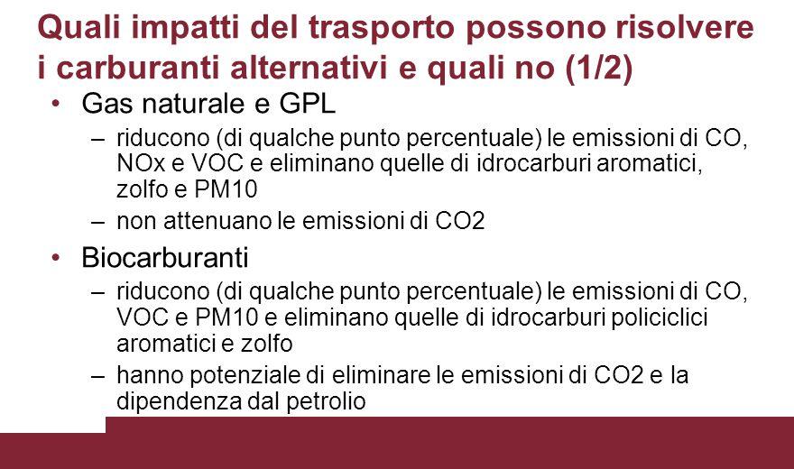 Quali impatti del trasporto possono risolvere i carburanti alternativi e quali no (1/2)
