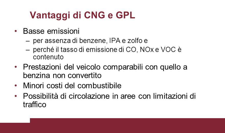 Vantaggi di CNG e GPL Basse emissioni