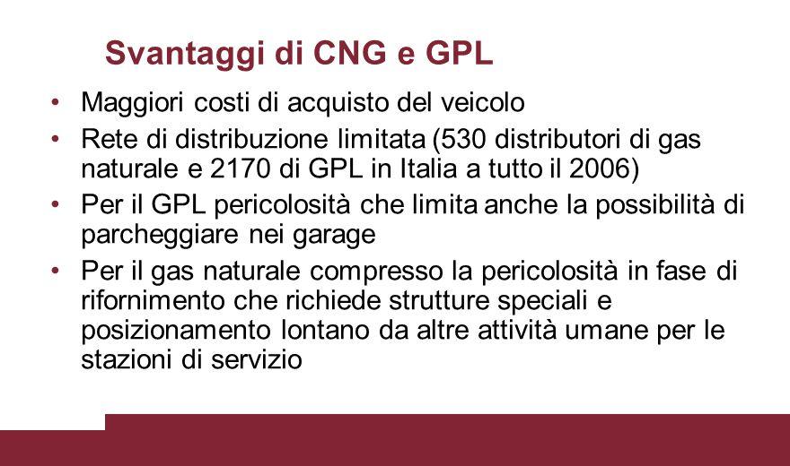 Svantaggi di CNG e GPL Maggiori costi di acquisto del veicolo