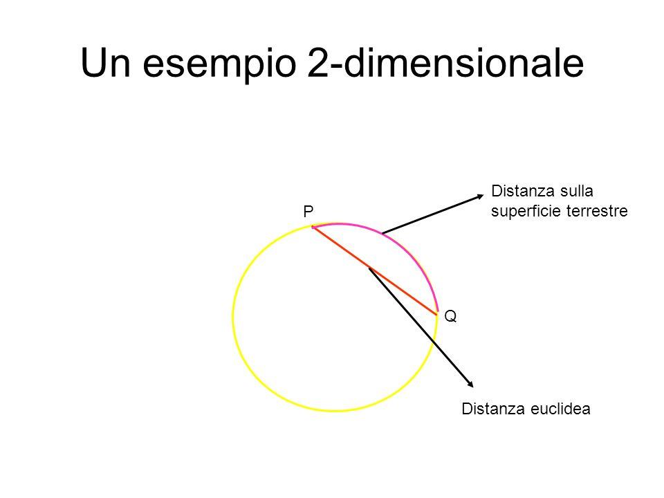 Un esempio 2-dimensionale