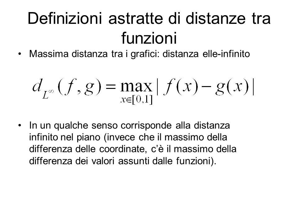 Definizioni astratte di distanze tra funzioni