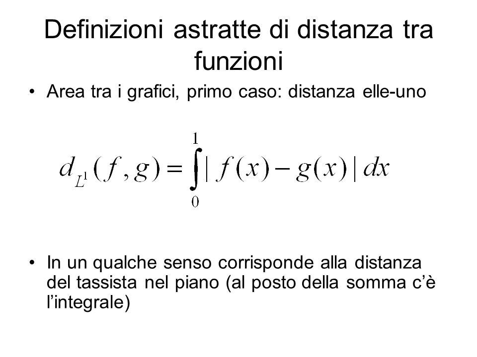 Definizioni astratte di distanza tra funzioni