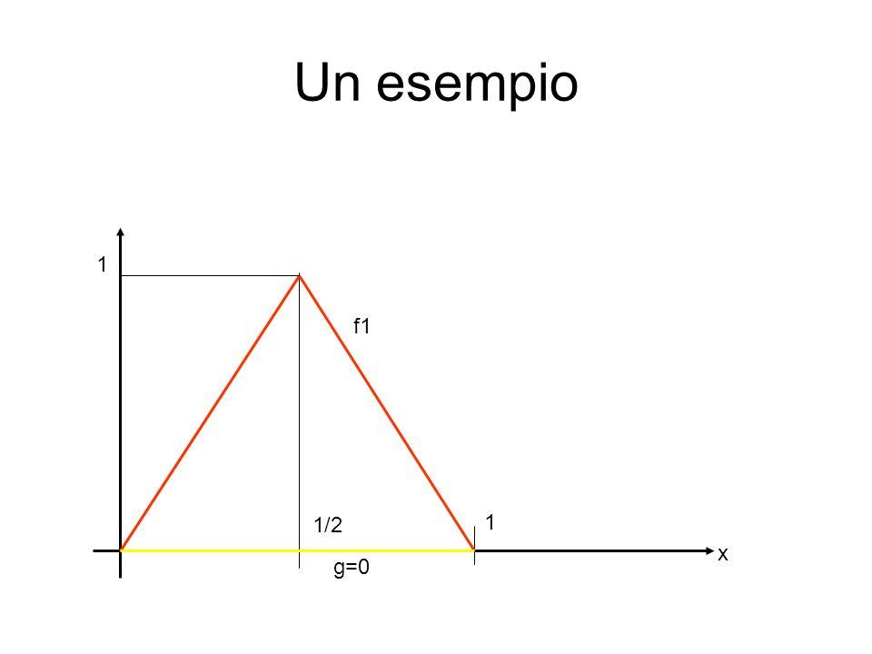 Un esempio 1 f1 1/2 1 x g=0
