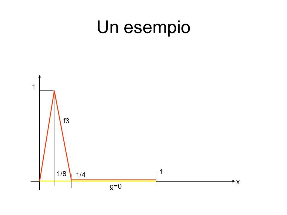 Un esempio 1 f3 1 1/8 1/4 x g=0