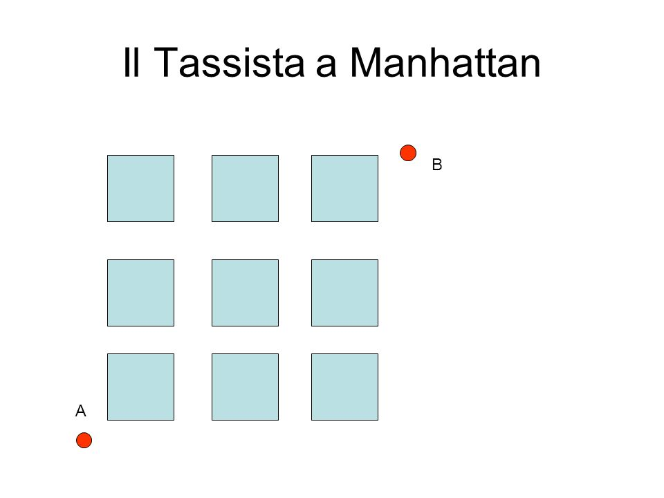 Il Tassista a Manhattan