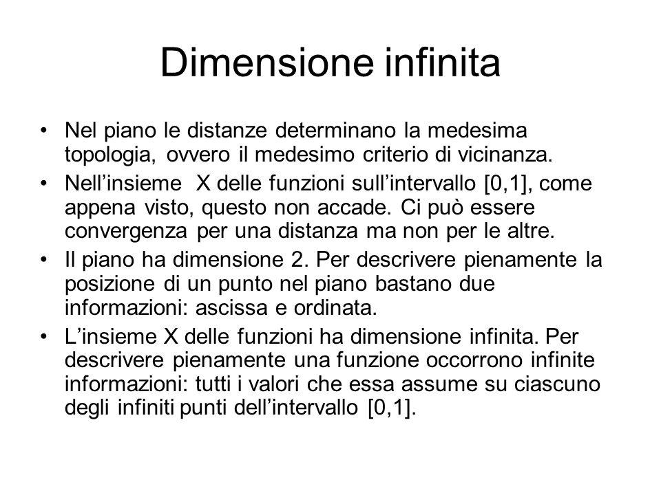 Dimensione infinita Nel piano le distanze determinano la medesima topologia, ovvero il medesimo criterio di vicinanza.