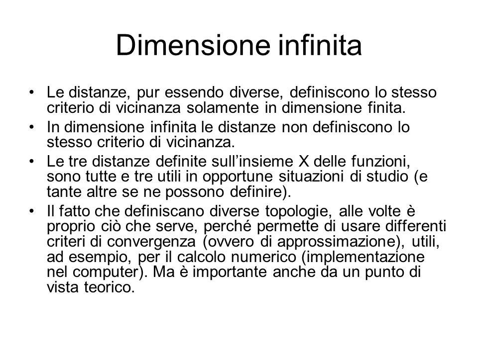Dimensione infinitaLe distanze, pur essendo diverse, definiscono lo stesso criterio di vicinanza solamente in dimensione finita.
