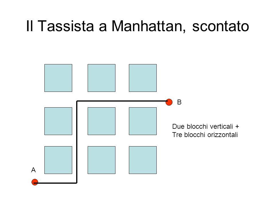 Il Tassista a Manhattan, scontato
