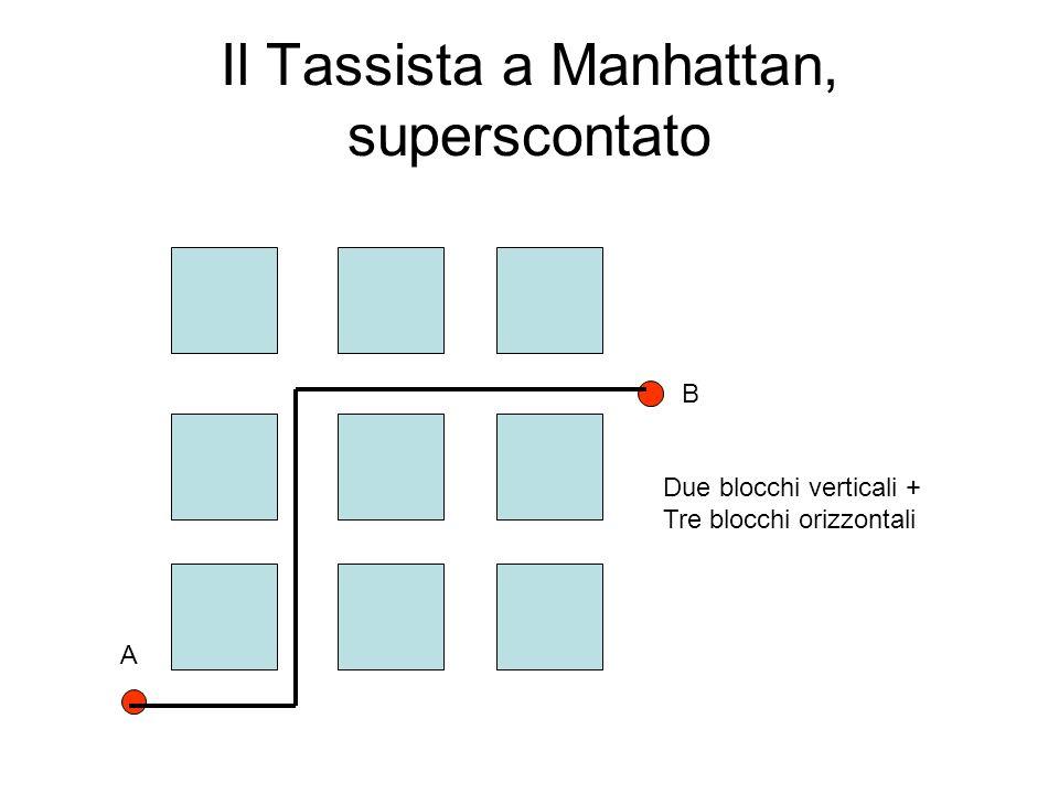 Il Tassista a Manhattan, superscontato