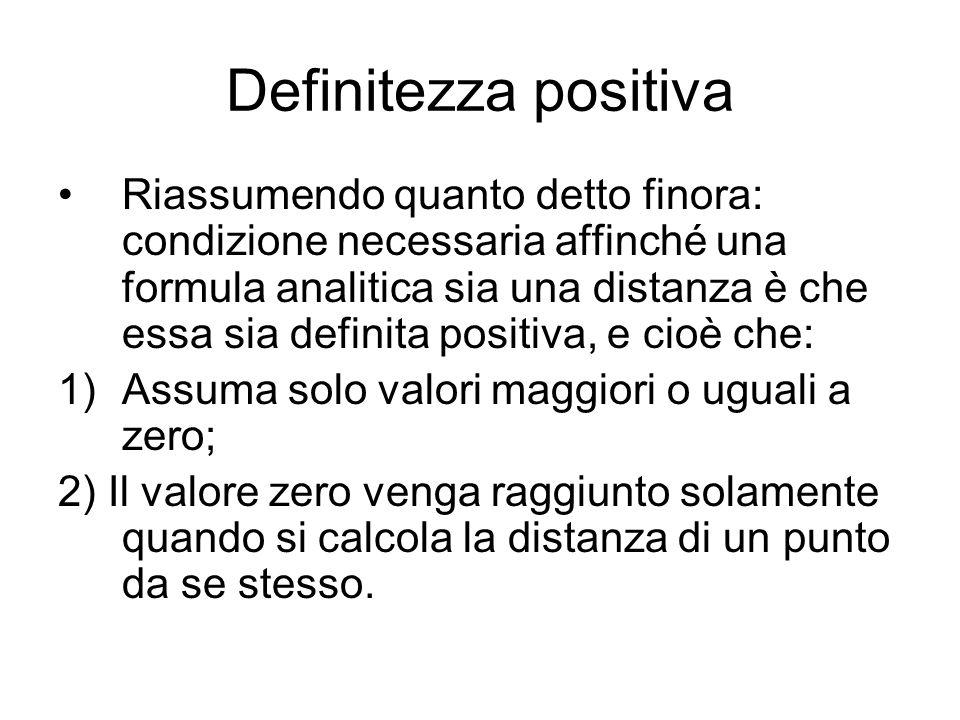 Definitezza positiva