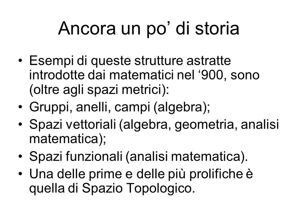 Ancora un po' di storia Esempi di queste strutture astratte introdotte dai matematici nel '900, sono (oltre agli spazi metrici):