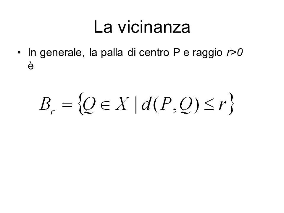 La vicinanza In generale, la palla di centro P e raggio r>0 è
