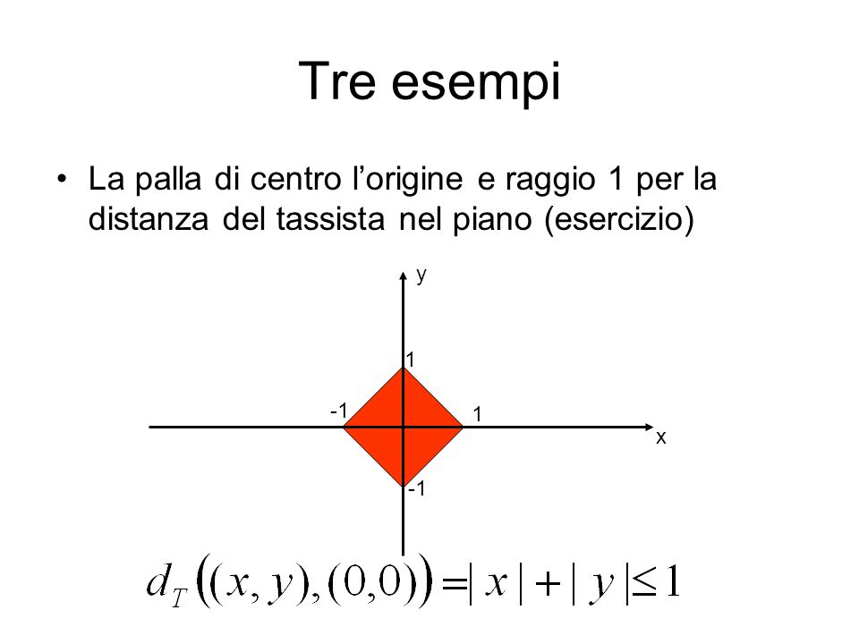 Tre esempiLa palla di centro l'origine e raggio 1 per la distanza del tassista nel piano (esercizio)