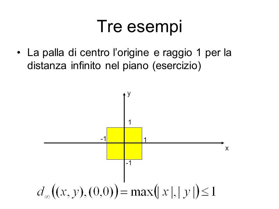 Tre esempi La palla di centro l'origine e raggio 1 per la distanza infinito nel piano (esercizio) y.