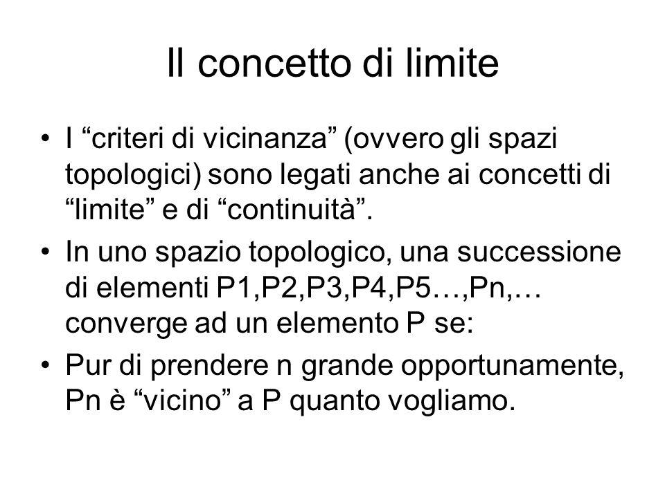 Il concetto di limite I criteri di vicinanza (ovvero gli spazi topologici) sono legati anche ai concetti di limite e di continuità .