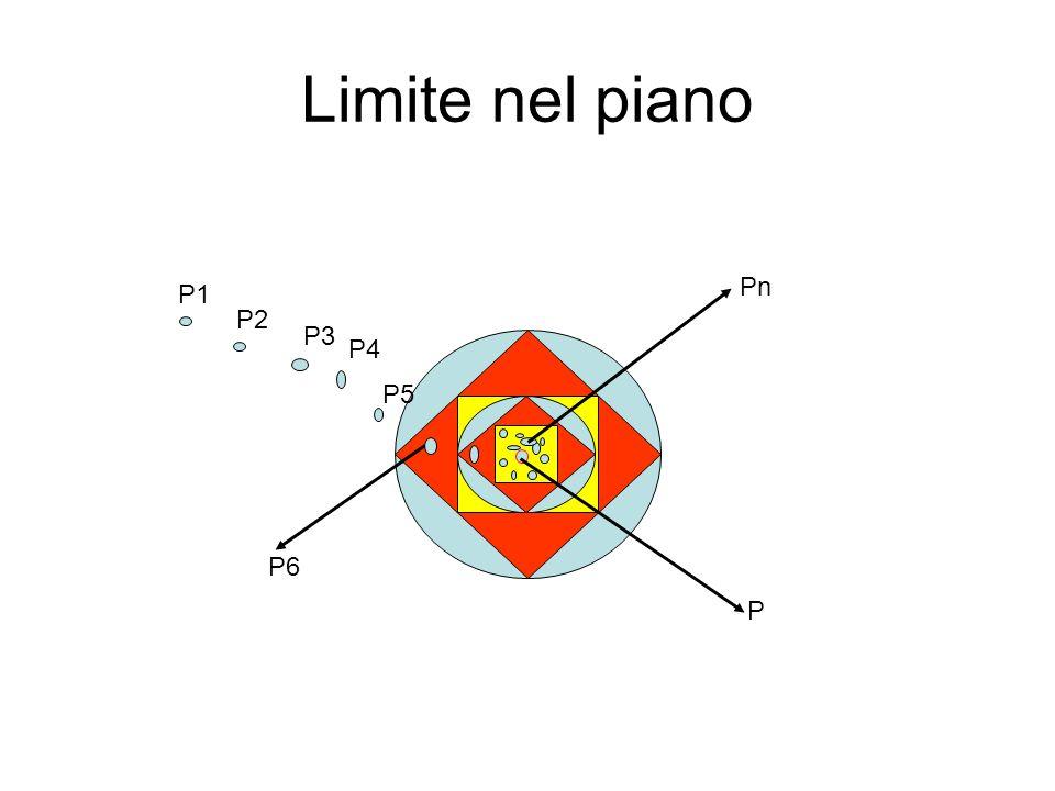 Limite nel piano Pn P1 P2 P3 P4 P5 P6 P