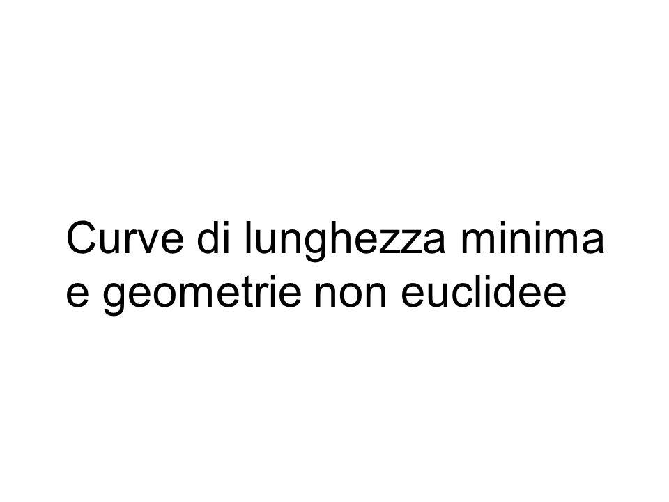 Curve di lunghezza minima e geometrie non euclidee