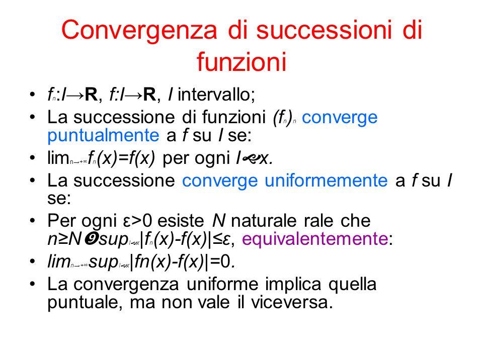 Convergenza di successioni di funzioni