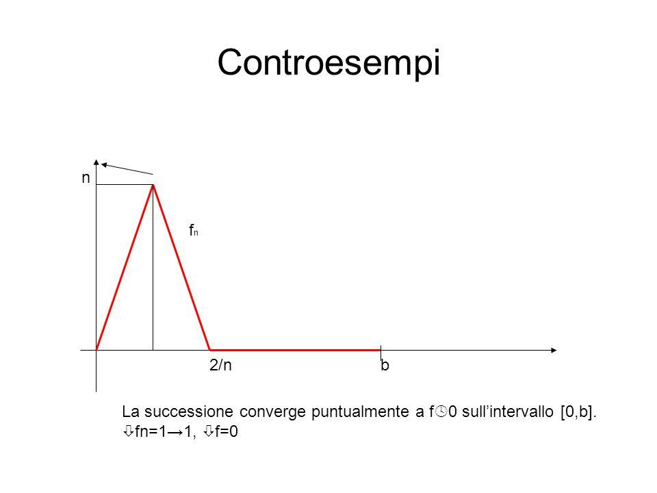 Controesempi n. fn. 2/n. b.