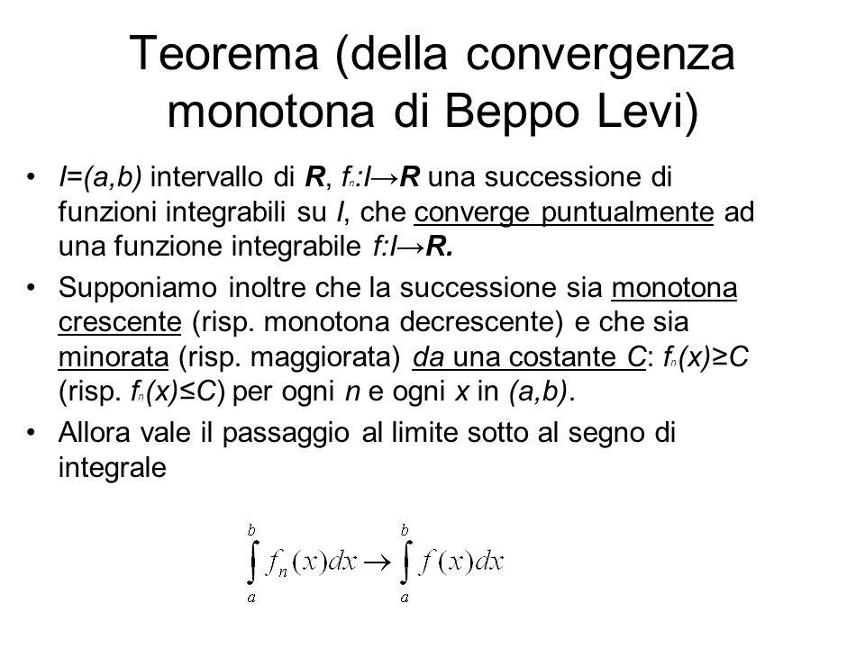 Teorema (della convergenza monotona di Beppo Levi)