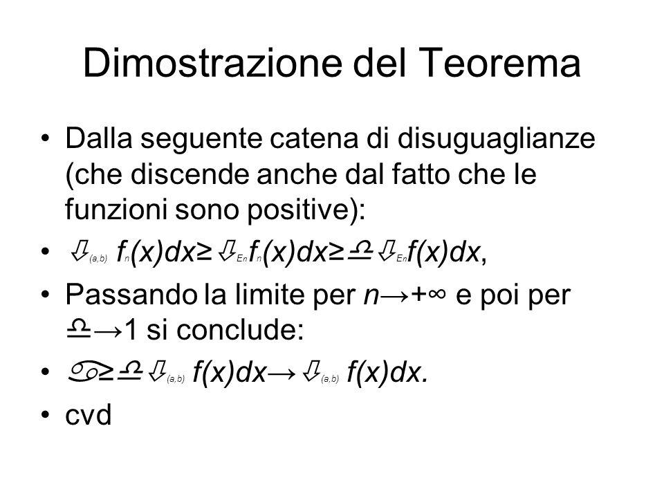 Dimostrazione del Teorema