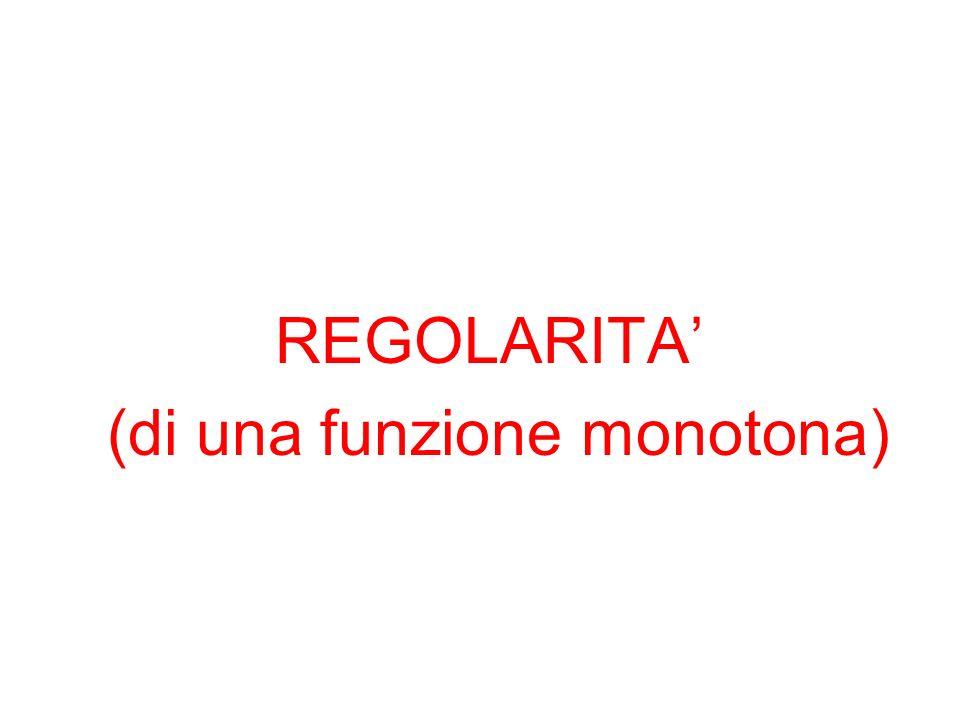(di una funzione monotona)
